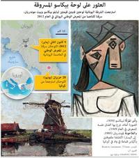 فن: العثور على لوحة بيكاسو المسروقة infographic