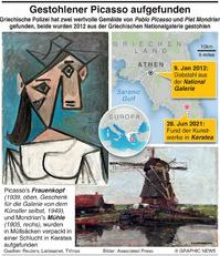 VERBRECHEN: Griechische Polizei findet gestohlenes Picasso Gemälde infographic