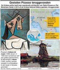 MISDAAD: Griekse politie ontdekt gestolen Picasso infographic