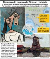 CRIME: Polícia grega recupera pintura de Picasso roubada infographic