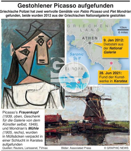 Griechische Polizei findet gestohlenes Picasso Gemälde infographic