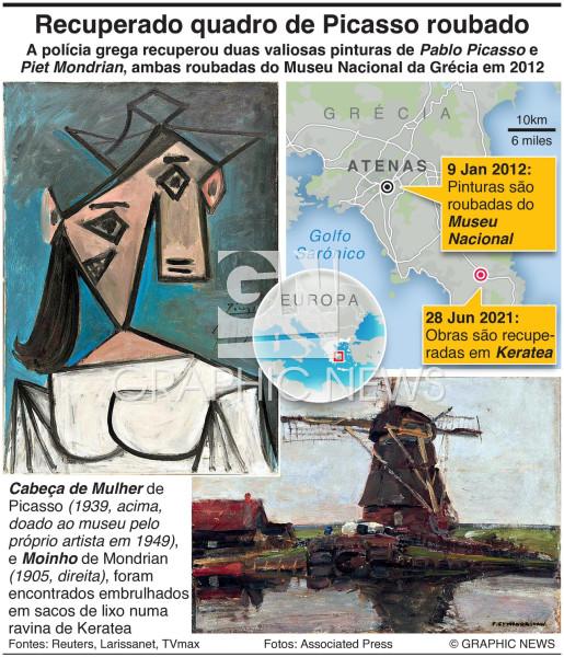 Polícia grega recupera pintura de Picasso roubada infographic