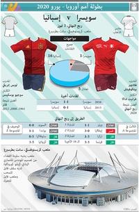 SOCCER: UEFA Euro 2020 Quarter-final preview: Switzerland v Spain infographic