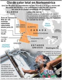 CLIMA: Ola de calor en Norteamérica infographic