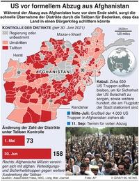 AFGHANISTAN: Abzug der US Truppen infographic