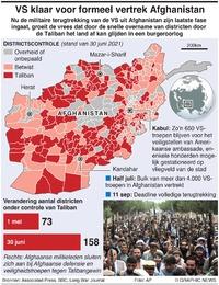 AFGHANISTAN: Terugtrekking VS-troepen infographic