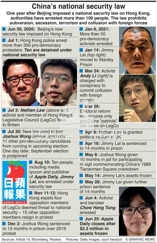 China's HK national security law (1) infographic