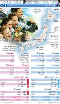 طوكيو 2020: كرة القدم الأولمبية infographic