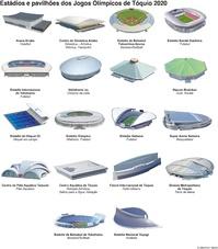 TÓQUIO 2020: Estádios e pavilhões do JO de Tóquio 2020 (1) infographic