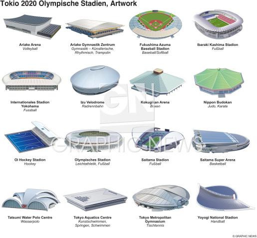 Olympische Stadien infographic