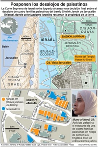 ISRAEL: Desalojos de palestinos en Sheikh Jarrah (2) infographic