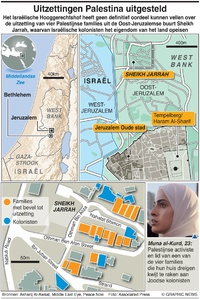 ISRAËL: Palestinijnse uitzettingen in Sheikh Jarrah infographic
