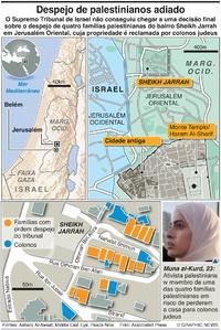 ISRAEL: Despejos de palestinianos em Sheikh Jarrah adiados (1) infographic