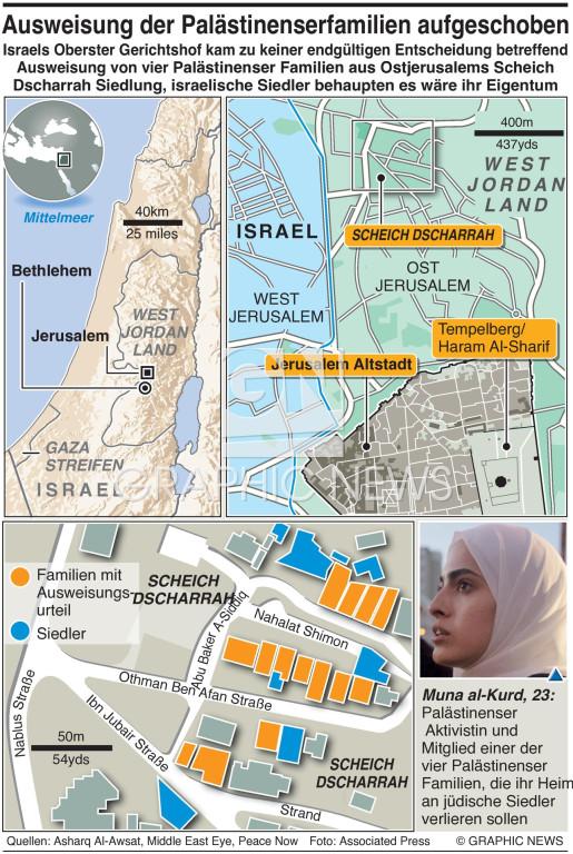 Palästinenser Scheich Dscharrah Ausweisungen infographic