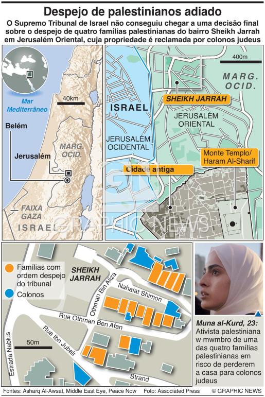 Despejos de palestinianos em Sheikh Jarrah adiados (1) infographic