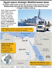 MIDDLE EAST: Egypt opens Mediterranean naval base infographic