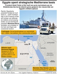 MIDDEN-OOSTEN: Egypte opent Mediterrane marinebasis infographic