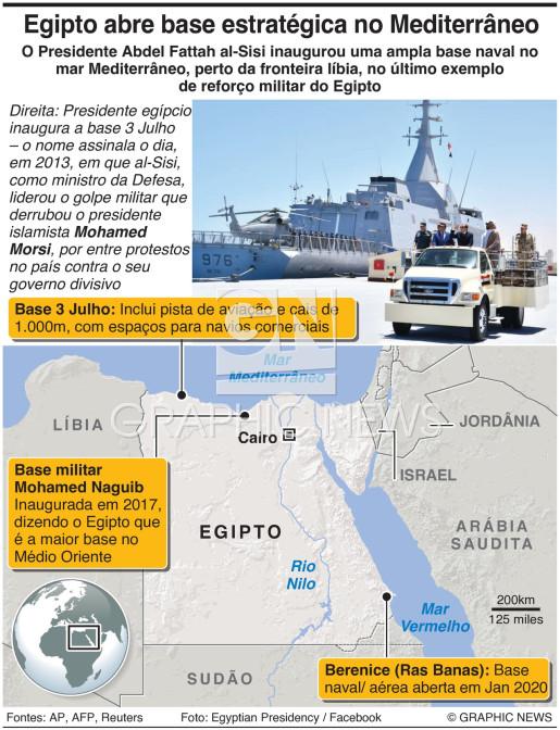 Egipto inaugura base naval no Mediterrâneo infographic