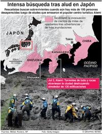 DESASTRES: Alud en Japón infographic