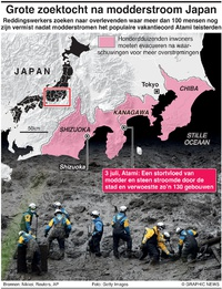 RAMPEN: AardverschuivingJapan landslide infographic