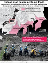 DESASTRES: Deslizamento de terras no Japão infographic