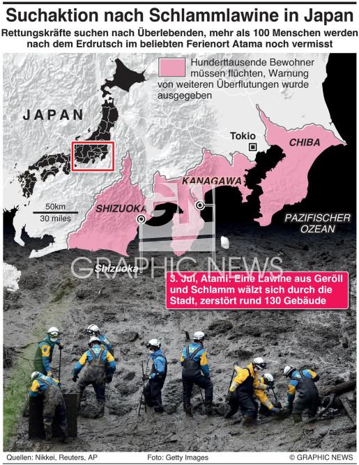 Japan Erdrutsch infographic