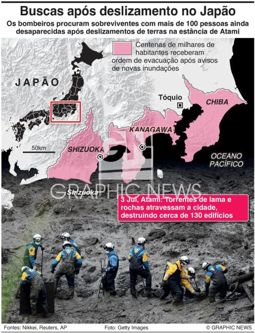 Deslizamento de terras no Japão infographic