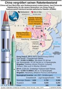 MILITÄR: China's wachsender Bestand an Raketen infographic