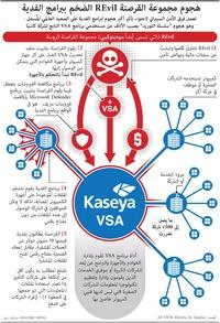 هجمات إلكترونية: هجوم مجموعة القرصنة REvil الضخم ببرامج الفدية  infographic