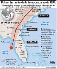 CLIMA: Huracán Elsa infographic