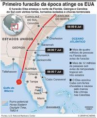 METEOROLOGIA: Furacão Elsa infographic