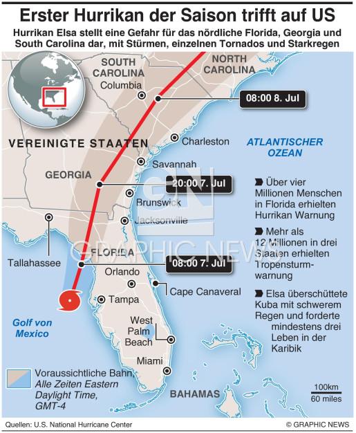 Hurrikan Elsa infographic