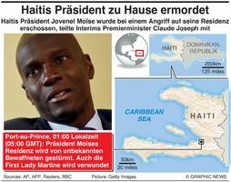 POLITIK: Haitis Präsident ermordet infographic