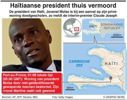 POLITIEK: President Haïti vermoord infographic