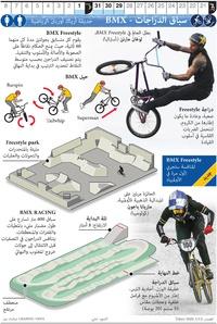 طوكيو 2020: سباق الدراجات - BMX في أولمبياد طوكيو infographic