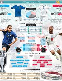 كرة قدم: بطولة أمم أوروبا - يورو 2020 - الدور النهائي - إنكلترا ضد إيطاليا infographic