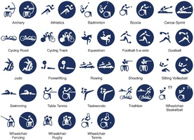 TOKYO 2020: Paralympic pictograms infographic