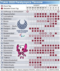 TOKYO 2020: Paralympic Kalender infographic