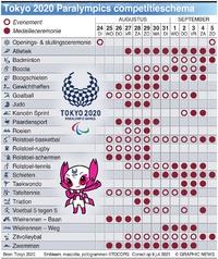 FOR TRANSLATION TOKYO 2020: Kalender Paralympics infographic