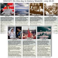 HISTORY: On this day July 25-31, 2021 (week 30)  infographic