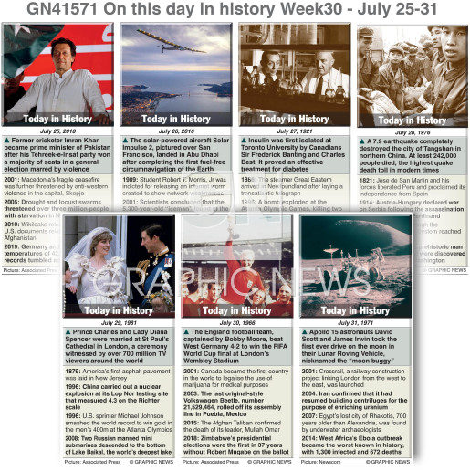 On this day July 25-31, 2021 (week 30)  infographic