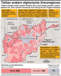 AFGHANISTAN: Taliban erobern Grenzgebiete infographic
