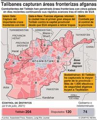 AFGANISTÁN: El talibán captura áreas fronterizas infographic