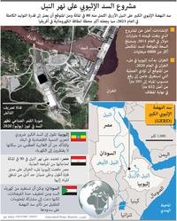 أفريقيا: مشروع السد الإثيوبي على نهر النيل infographic