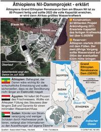 AFRIKA: Äthiopiens Nildamm, Fakten infographic