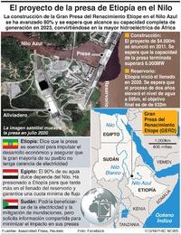 ÁFRICA: Datos sobre la presa de Etiopía en el Nilo infographic