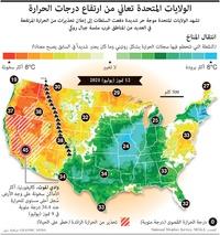 مناخ: الولايات المتحدة تعاني من ارتفاع درجات الحرارة infographic