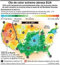 CLIMA: Ola de calor extremo abrasa EUA infographic