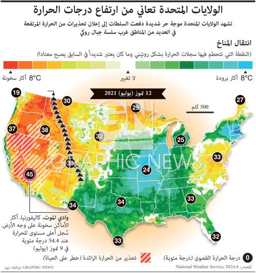 الولايات المتحدة تعاني من ارتفاع درجات الحرارة infographic