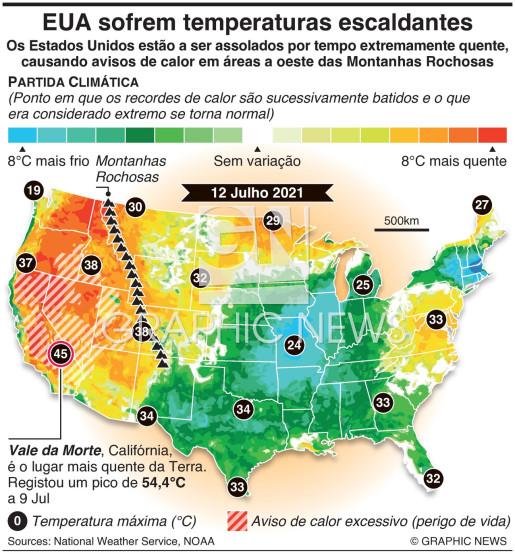 EUA sofrem temperaturas escaldantes infographic